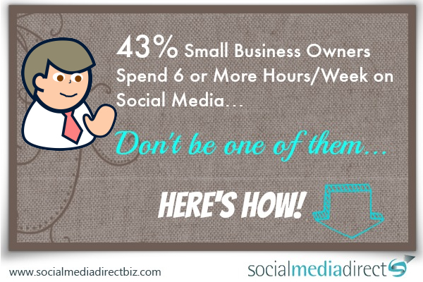 Small Business Owners Time on Social Media