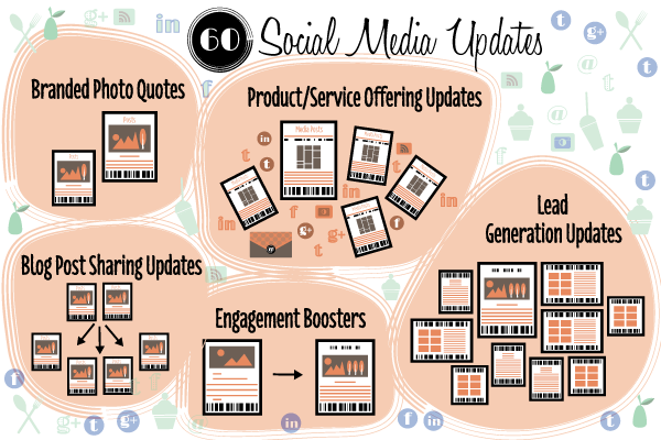 custom created social media updates